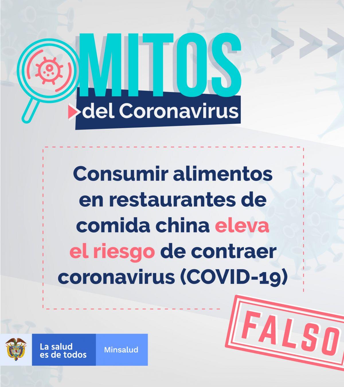 #MitosDelCoronavirus